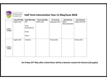 May Half Term Year 11 Intervention Plan